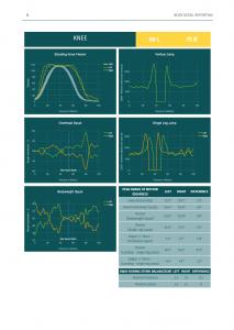 Movement analysis PK1